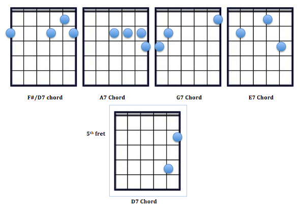 Country Blues Basics Part 5: Are there other chords I can learn for ...